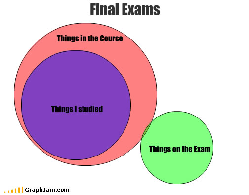 song-chart-memes-final-exams